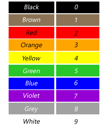 Mil Spec Color Codes on Ford Wiring Color Codes